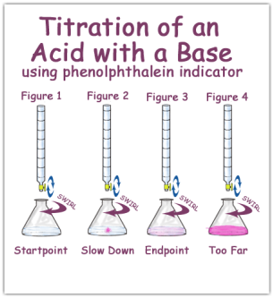 titrations robynsrevision